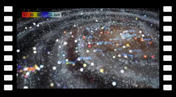 Le centre de la galaxie vu par le satellite INTEGRAL. Galactic centre through Integral's eyes